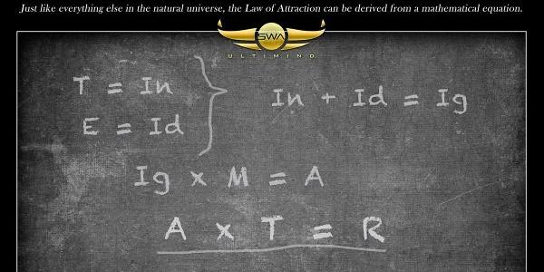 SWA UltiMind Poster – Equation